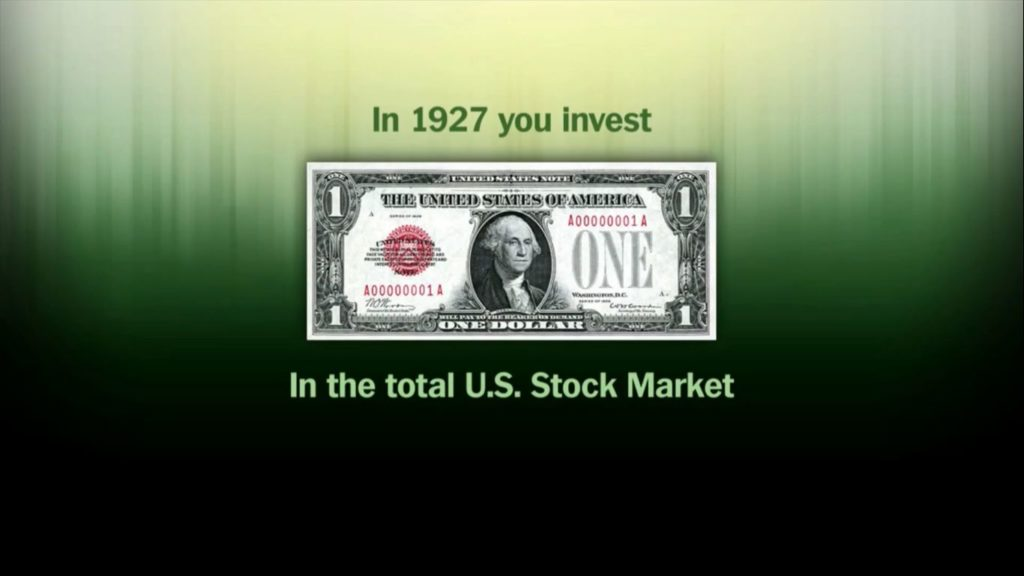 The Best Time to Invest