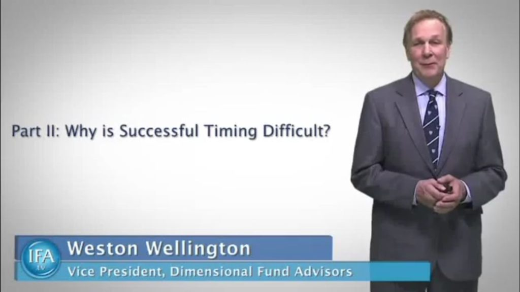 Why we Don't Beleive in Market Timing